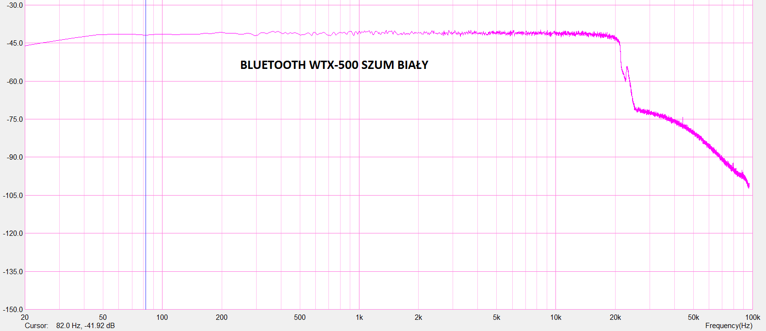 1_bluetooth-noise s.png