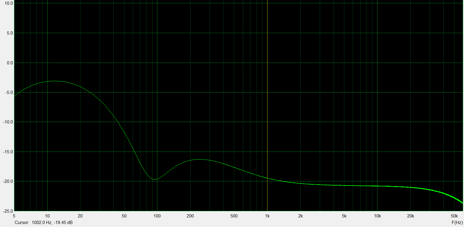 SOLUTIONS_FR_ +LOUDNESS_ -14dB BASS.png
