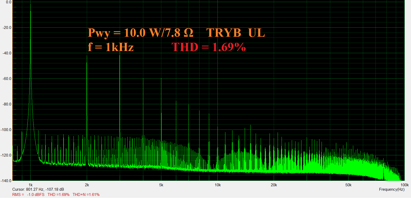 10,0W_7,5R_1kHz.png