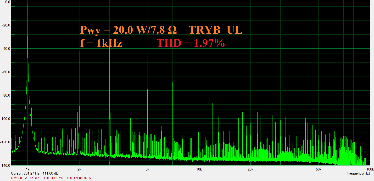 20,0W_7,5R_1kHz.png